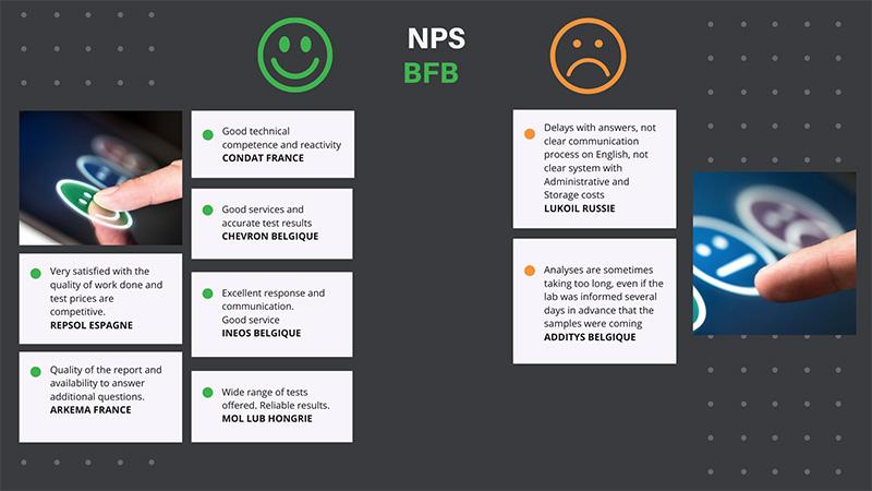 NPS 2020 BFB